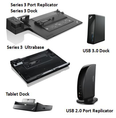Docks, Port Replicator