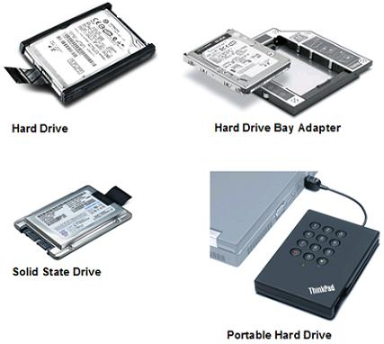 Notebook Hard Drives