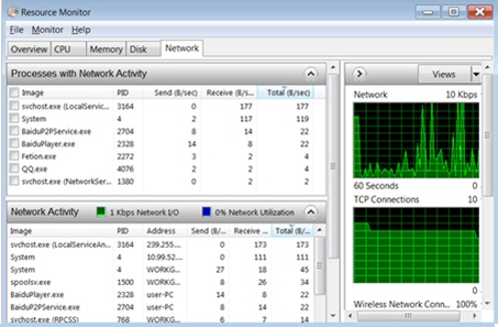 Resource Monitor in Microsoft Windows 7