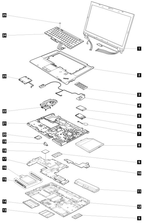 DIAGRAM] Lenovo T530 Diagram FULL Version HD Quality T530