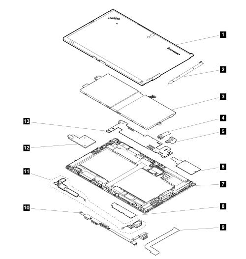 system service parts - thinkpad tablet 2