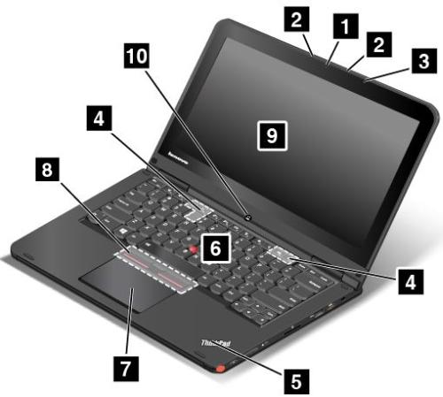 Front view - ThinkPad Yoga 12 - US