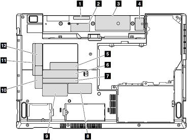 Location label for ThinkPad Edge 14