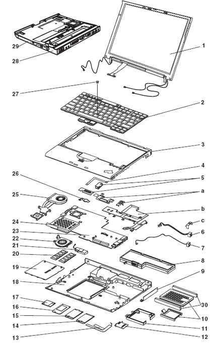 Exploded view of the X60, X60s, X61, X61s.