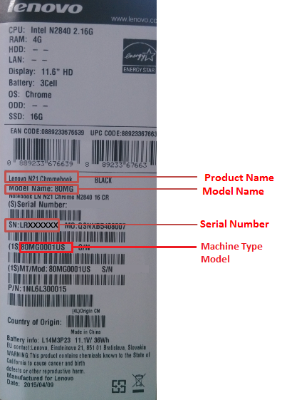 Find Product Name