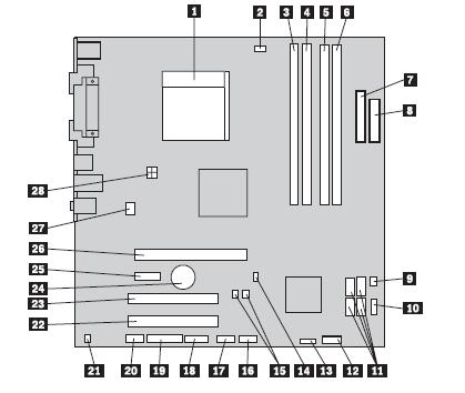 68597_systemboard.ashx?w=419&h=354 system board diagram thinkcentre m57 (type 6010, 6069, 6075 lenovo ideacentre k450 wiring diagram at readyjetset.co