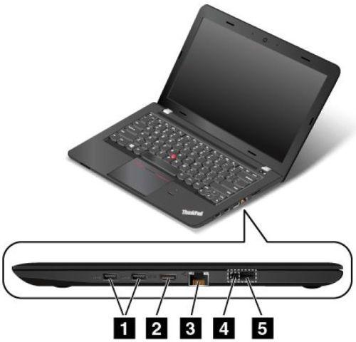 Right side view - ThinkPad E450, E450c, E455 - Lenovo Support (US)